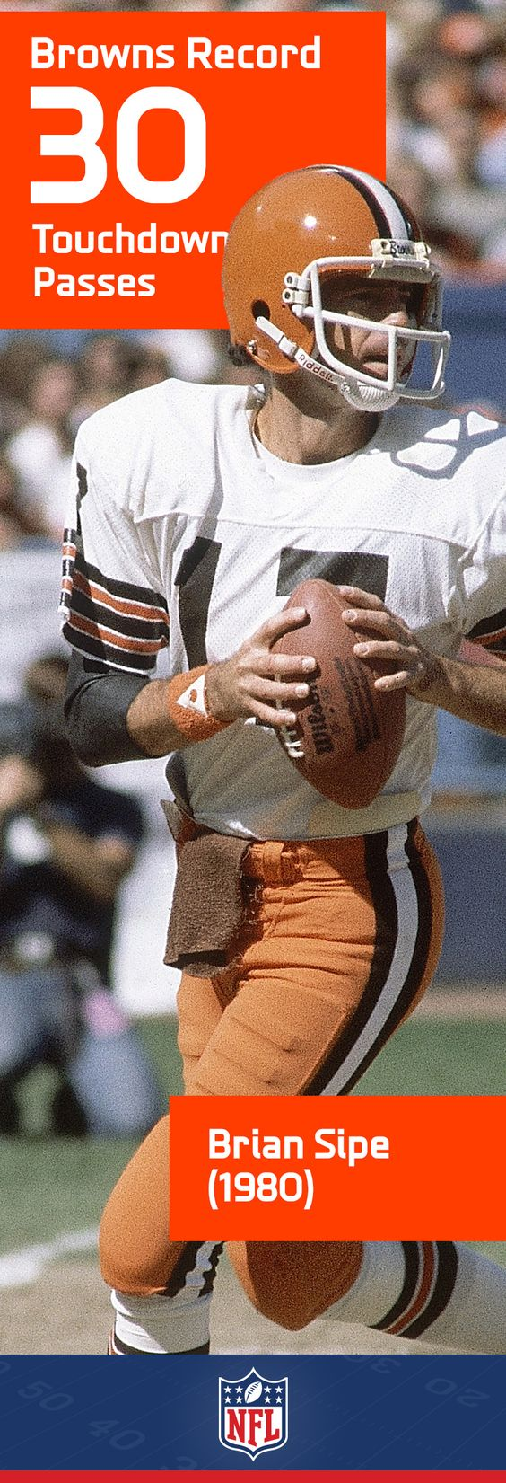 QB Brian Sipe leads all Cleveland Browns quarterbacks with 30 touchdown passes in 1980.