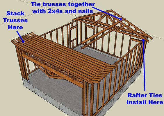 How to build a garage from the ground up how to build for Garage framing plans