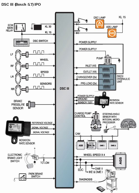 e46 m3 wiring diagram e46 image wiring diagram e46 m3 abs wiring diagram jodebal com on e46 m3 wiring diagram