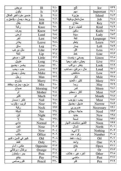 Pin By هبة يوسف On انجليزي English Activities English Lessons English Exercises