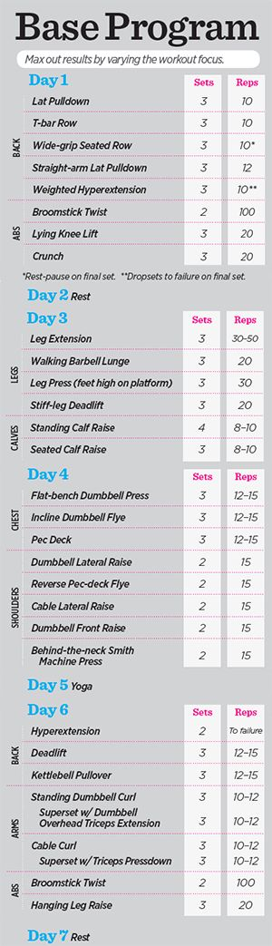 12 Weeks to a Competition Body Training Plan Muscle and Fitness Hers