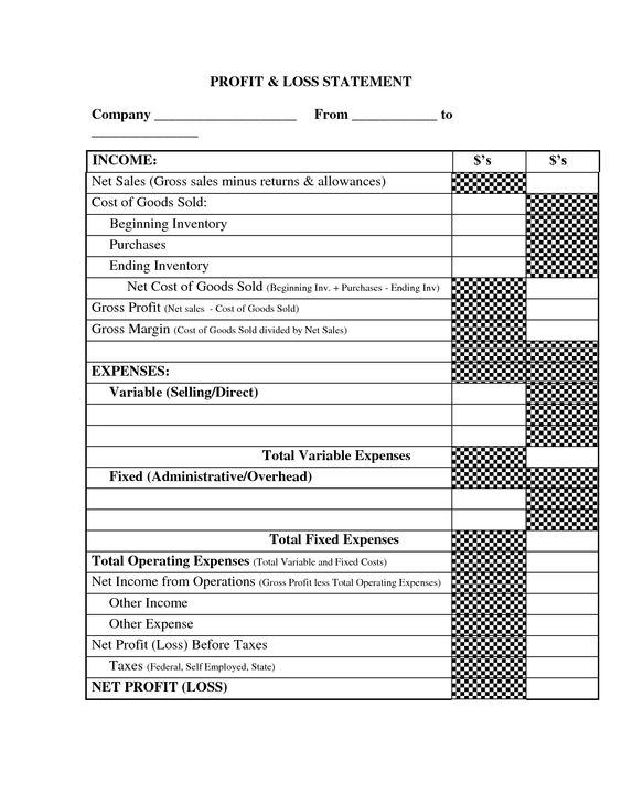 Profit and Loss Income Statement Template Making A Living At Home - blank income statement