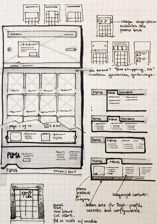 25 Examples Of Wireframes And Mockups Sketches Inspirationfeed Wireframe Wireframe Design Web Design