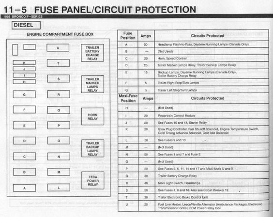 9165a71702afa41295392390b3c2683c ford explorer 2000 ford f 250 fuse box diagram diagram pinterest ford 1991 ford f250 fuse box diagram at n-0.co