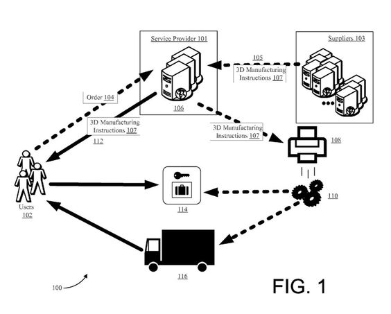 Amazon's New 3DP Patent Application - 3D Printing Industry #3DPrinting #Manufacturing #STEM