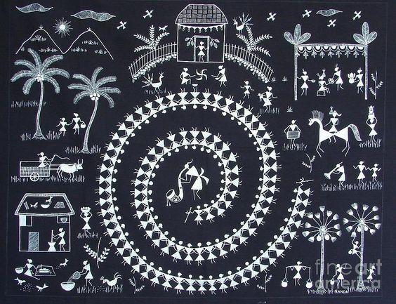 simple warli painting for kids - Google Search | warli art ...