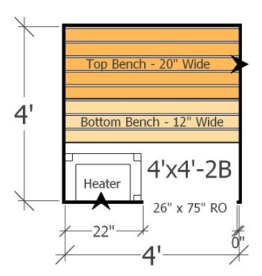 4x4 sauna layout with 2 benches best use of space in for Sauna layouts floor plans