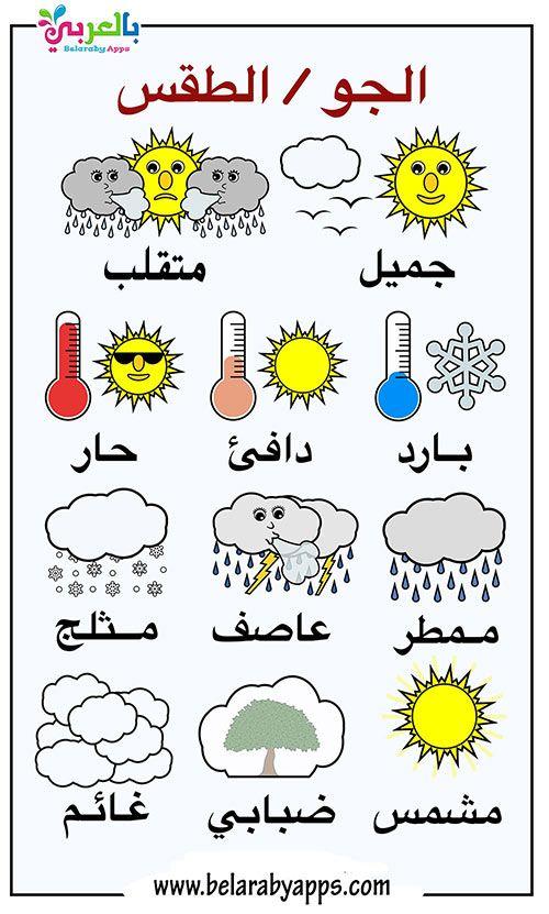 بطاقات تعليم أحوال الطقس للأطفال Pdf فلاش كارد بالعربي نتعلم School Art Activities Arabic Alphabet For Kids Preschool Activity Books
