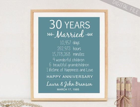 Custom 30th anniversary gift sign for parentsPersonalized 30th ...