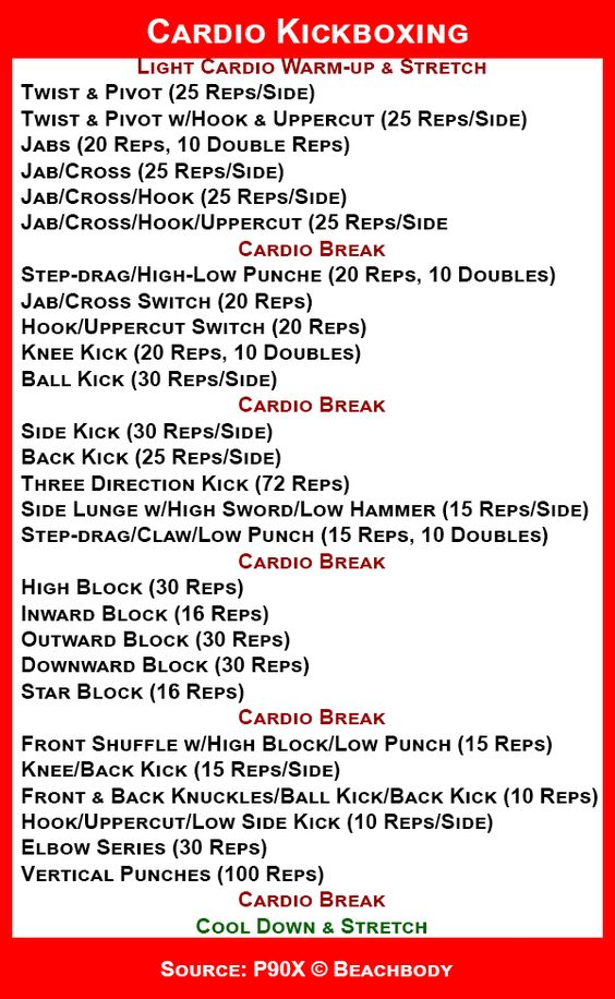 """Cardio Kickboxing: This workout is from P90X, the Kenpo workout. I LOVE this, and it's one of my favorites from P90X and P90X2. Put on """"Blood is Pumpin'"""" by Voodoo and Serano--- it will get you goin'!"""