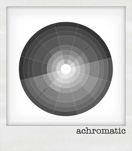 Achromatic colour is that which technically has zero for Neutral colors definition