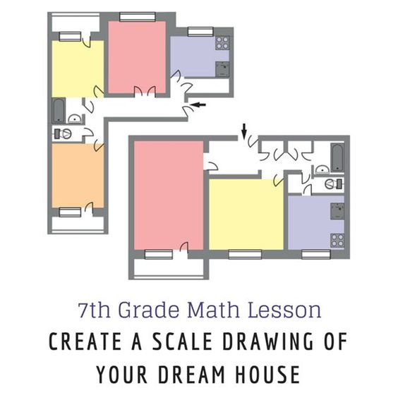 7th Grade Math Lesson On Scale Drawing Create Your Dream Home 7th Grade Math Math Lessons Math Lessons Middle School Scale drawing worksheets grade