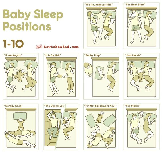 Baby Sleep Positions by howtobeadad: Thanks to @Andrew Dudgeon! #Baby_Sleep_Positions #howtobeadad