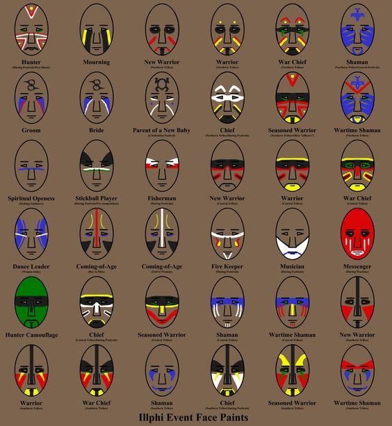 Illphi event face painting from comic book Rune Masters -  often mislabeled as Native American face painting meanings guide. From Ehrdipedia Wiki - Wikia