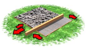 A shed base is an essential part of building a shed (whether they may be wooden or metal garden sheds), the base has to be properly made to give your shed a solid foundation. On the face of things, building a shed base or any other building for that matter such as summer …