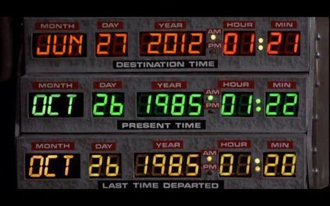 In Back To The Future, where Doc sets the DeLorean to a future date? That date is TODAY!