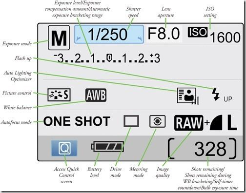 Canon Rebel T3 - 1100D Tutorial - The Complete Breakdown - Canon 1100D - Rebel T3   Tips & Tricks