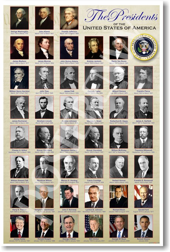 American history the presidents of the for Pictures of all presidents of the united states in order