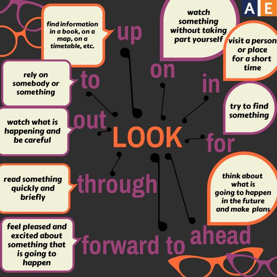 Phrasal verbs with LOOK by #americanenglishatstate: