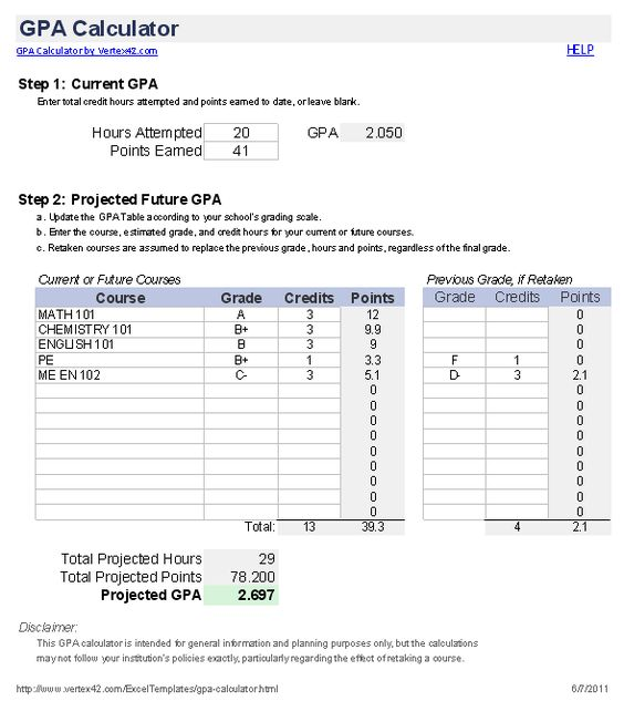 Grade Point Average Calculations  You Can Do It  Hslda