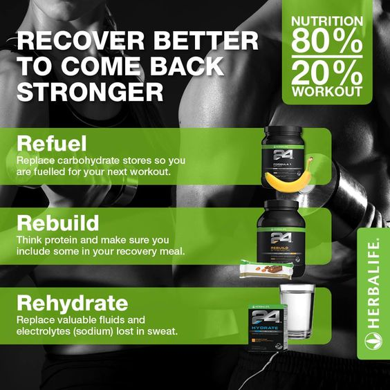 Herbalife A Way Of Life 80 Nutrition 20 Workout 100 Mindset Best Results Herbalife Herbalife Shake Recipes Herbalife 24