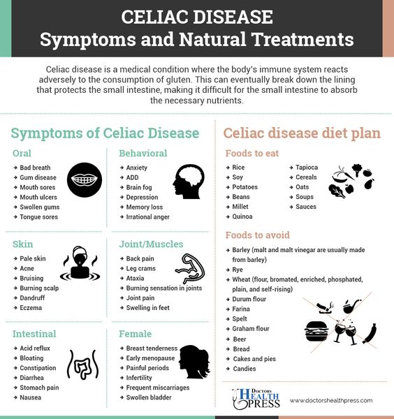 Everything You Need to Know About Celiac Disease #Infographic #CeliacDisease #NaturalRemedies