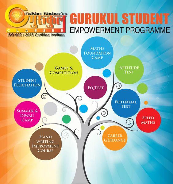 GURUKUL STUDENT EMPOWERMENT PROGRAMME - career aptitude test