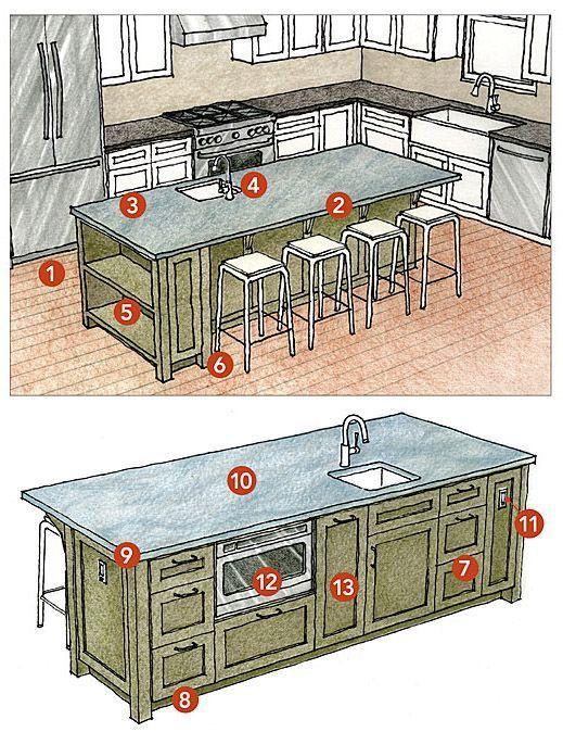Best Kitchen Island Designs best 25+ kitchen island dimensions ideas on pinterest | kitchen
