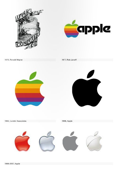 The #Apple logo from #Logo Life: The #Visual Evolution of 100 Iconic Logos #graphics