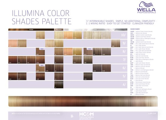 wella professionals illumina color shades palette 37 shades - Illumina Color Wella Nuancier