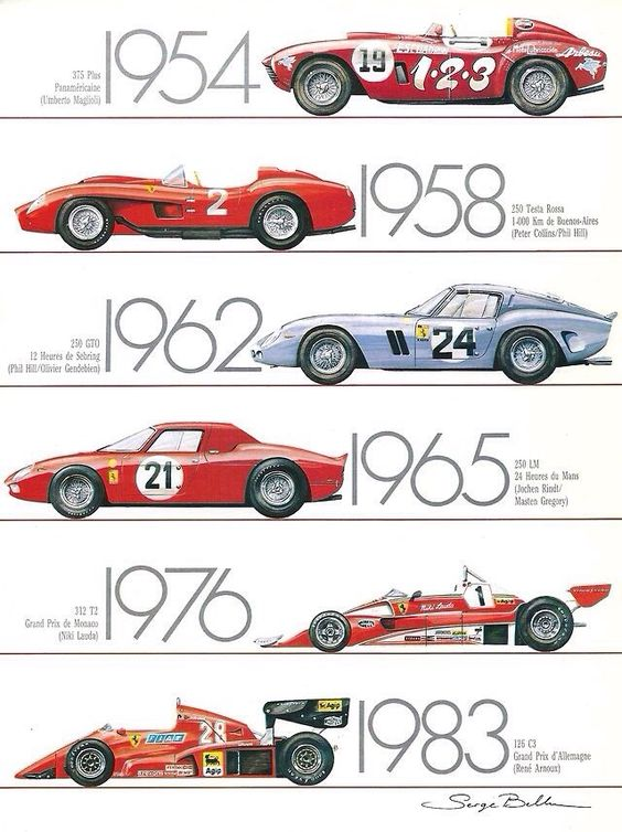 Six unbelievable Ferrari machines spanning 30 of the greatest years motor racing will ever know.  MORE: Gallery – Amazing Ferraris in action and on display in Sydney!  ....