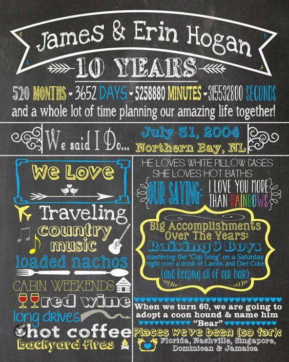 Wedding Chalkboard Ideas: Anniversary Chalkboard Digital File