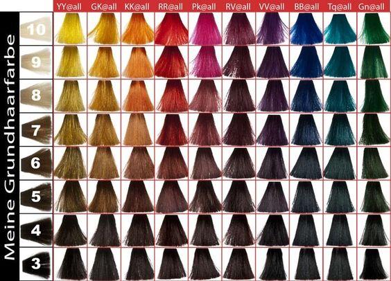 Farbtabelle Elumen Pure - Ergebnis abhängig von der eigenen Naturhaarfarbe.