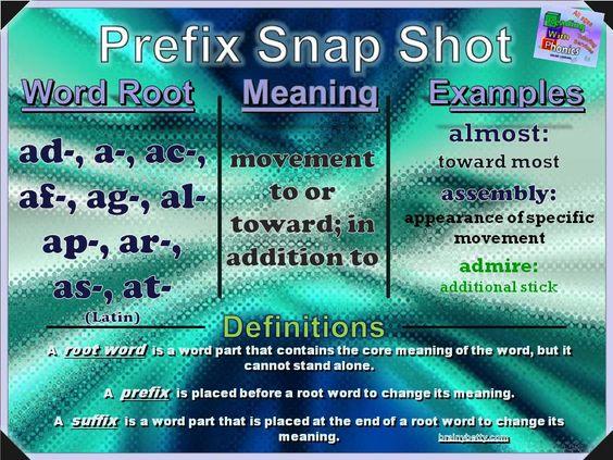 ad-, a-, ac-, af-, ag-, al-, ap-, ar-, as-, at- Prefix Snap Shot