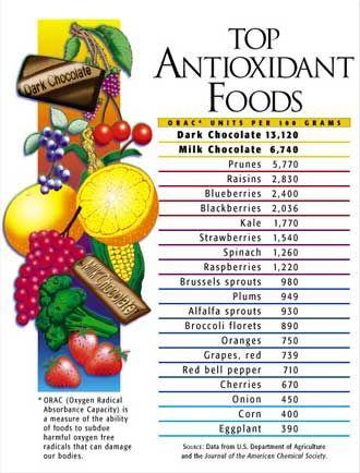 List High Glycine Foods