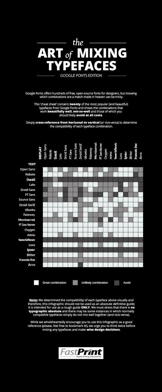 20 interesantes infografías sobre diseño web