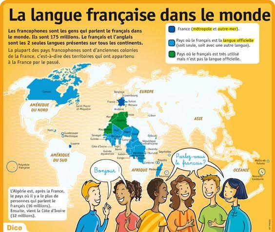 CULTURE - Poster sur la langue française dans le monde - PDF à imprimer: