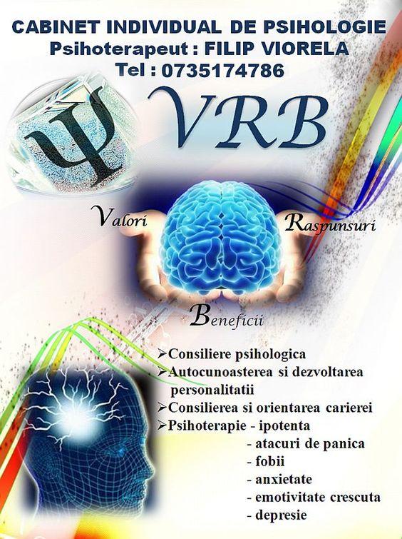 Cabinetul de Psihologie Viorela Filip   Actualitatea Online