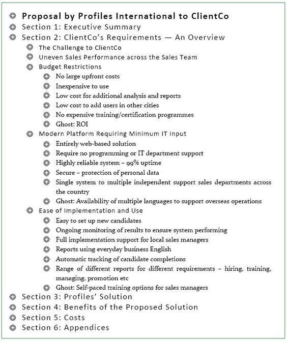 informal proposal letter example Informal Letter Format Sample - technology proposal template