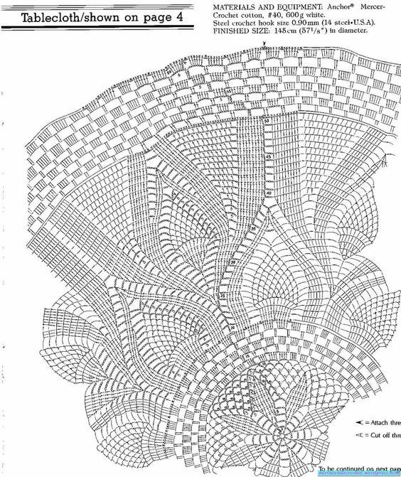 Manteles | Mi Rincon de Crochet