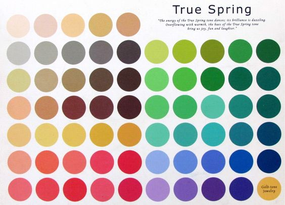 The True Spring Color Pallet~ please do take in to consideration that the colors may vary slightly from the original due to the translation from the canvas to your computer screen.: