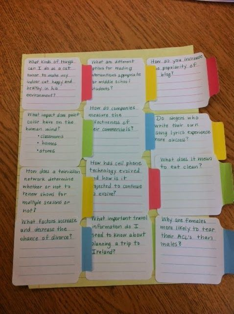 Middle School Teacher to Literacy Coach: 5 Tips for Making Research Meaningful to Students