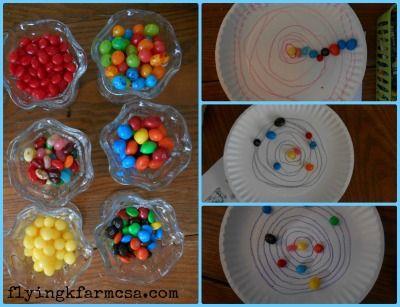 edible solar system project ideas - photo #3