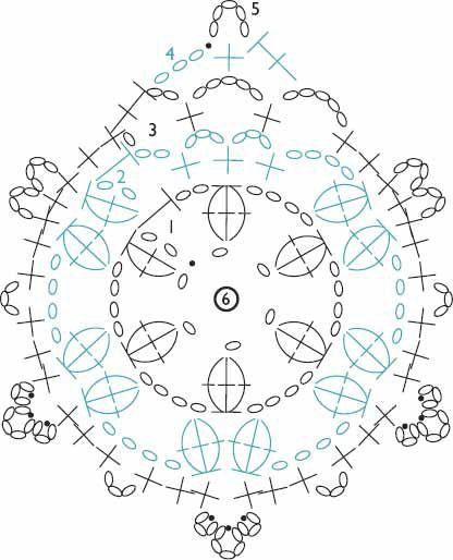 Collar y Pendientes de Crochet Patron - Patrones Crochet