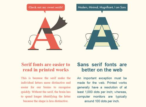 30 Useful Infographics for Designers & Developers | Fonts ...