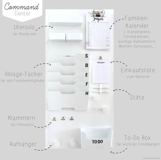 Marvelous Die besten Ikea k chen planer Ideen auf Pinterest Umzug tipps Erste wohnung checkliste und Umzug checkliste