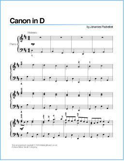 Sadness and sorrow piano sheet pdf