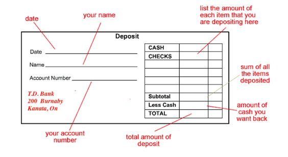 canara bank deposit slip Bank Deposit Slips Pinterest Bank - payment slips