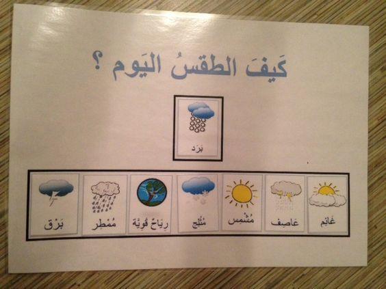 J Ai Prepare Un Petit Tableau De La Meteo En Arabe Pour Le Francais Nous Avons Deja Un Semainie Arabic Alphabet For Kids Learn Arabic Alphabet Learning Arabic