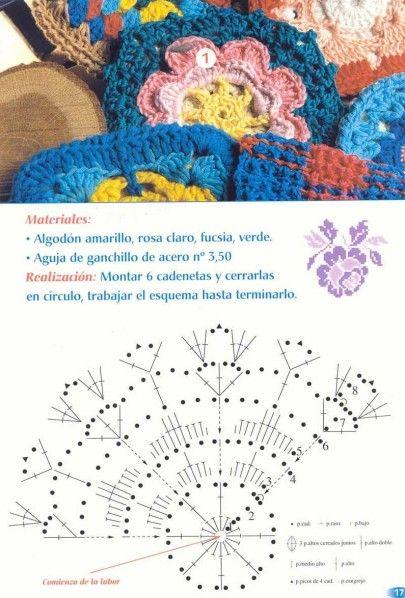 maniques multicolores.